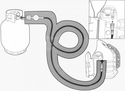 Buddy Heater hose connection to propane tank