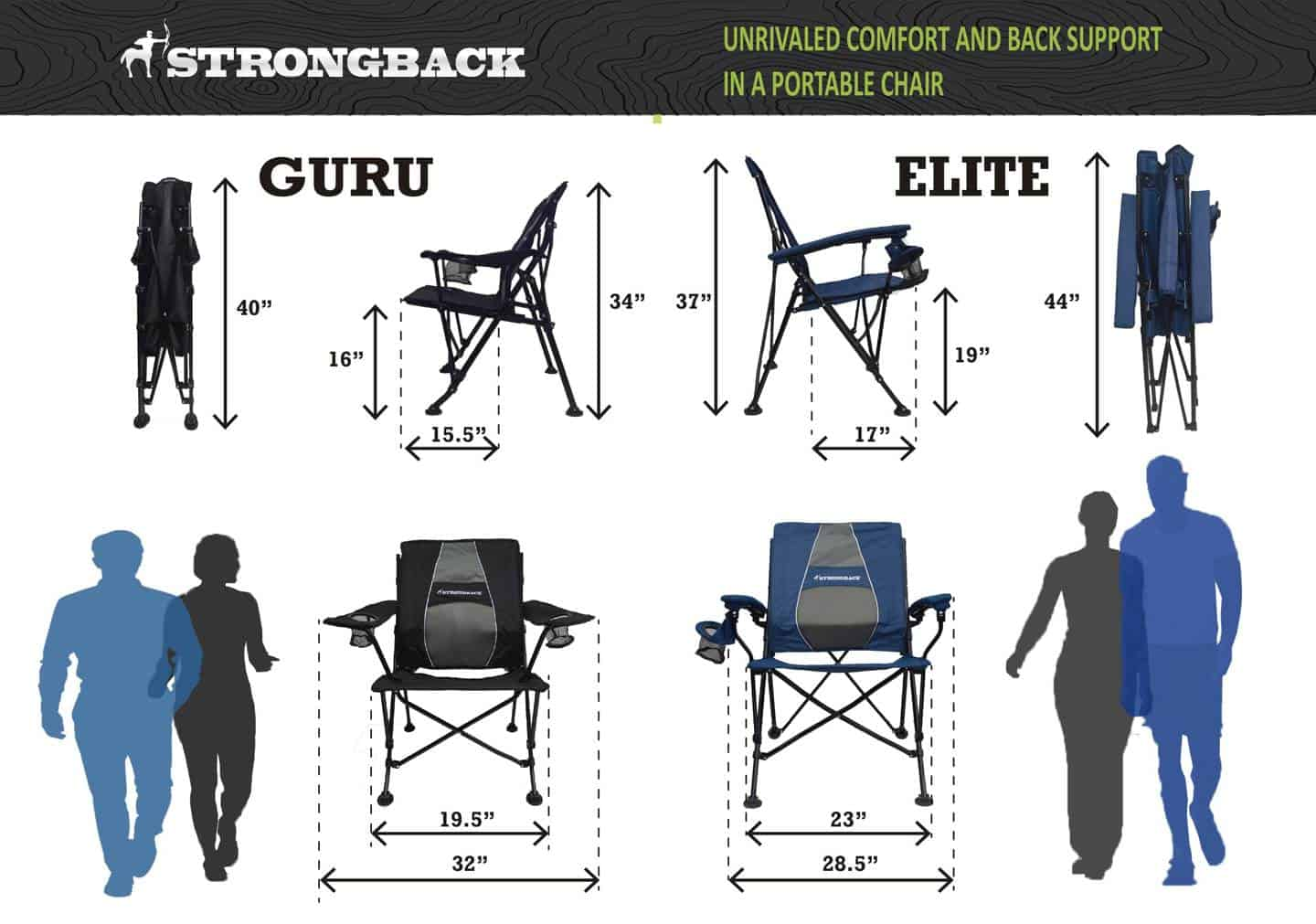 Compare Strongback Guru to Strongback Elite
