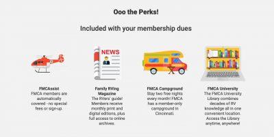 FMCA member benefits