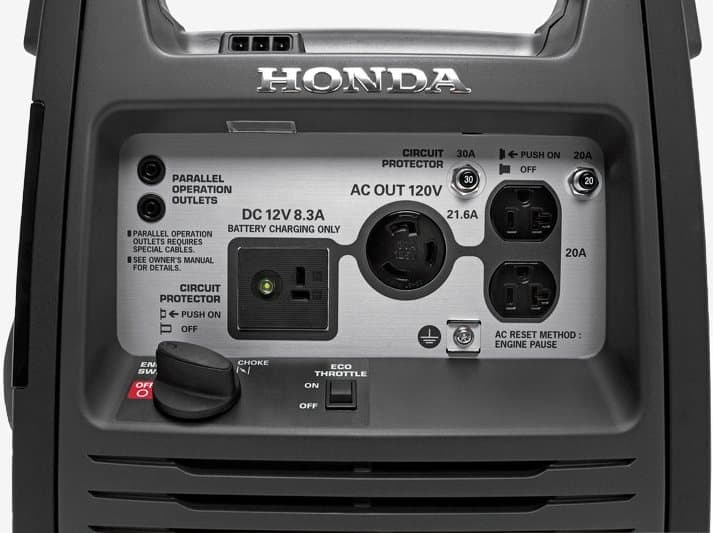 Honda EU3000i Handi Panel