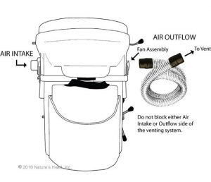 Natures Head composting toilet air hose hookup
