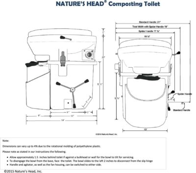 Natures Head composting toilet dimensions